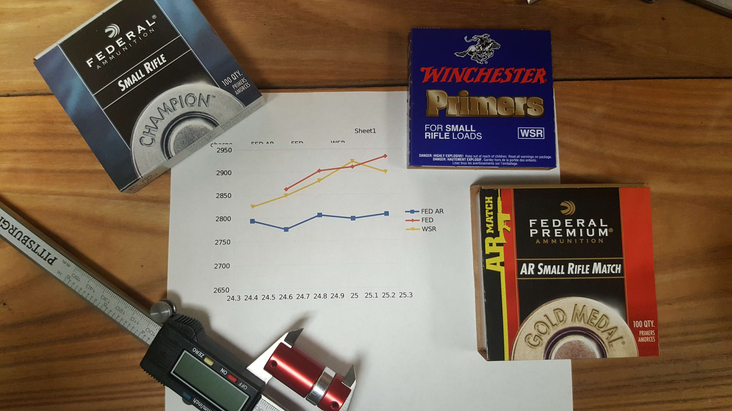Reloading – Primers – Little things that make a big difference. 6