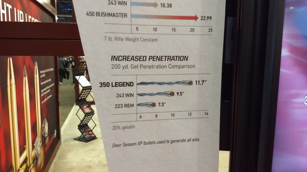 350 Legend and Reloading (SHOT Show) - The Reloaders Network
