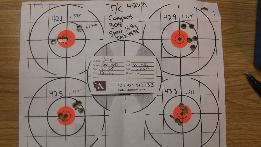 T/C Compass .308: Speer 168g Match w/ IMR4895 and CFE223 8